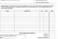 Tax Invoices Templates Luxury Recipient Created Tax Invoice Template Recipient Created Tax Invoice Template