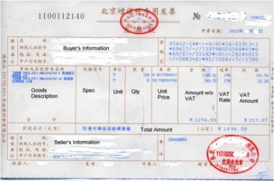 China Performance Group What Taxes Are A Chinese Factory Paying - Invoice in chinese