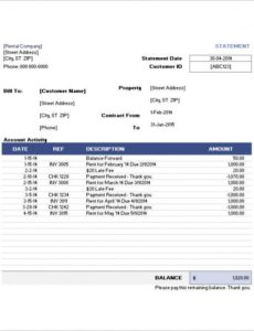 lease invoice templates – 14+ free word, excel, pdf format download rent due invoice template