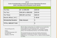 Free Dues Invoice Template – Eymir.mouldings.co Dues Invoice Template Doc