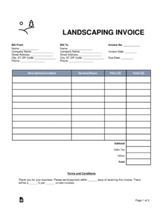 free landscaping invoice template - word | pdf | eforms – free gardening invoice template example blank