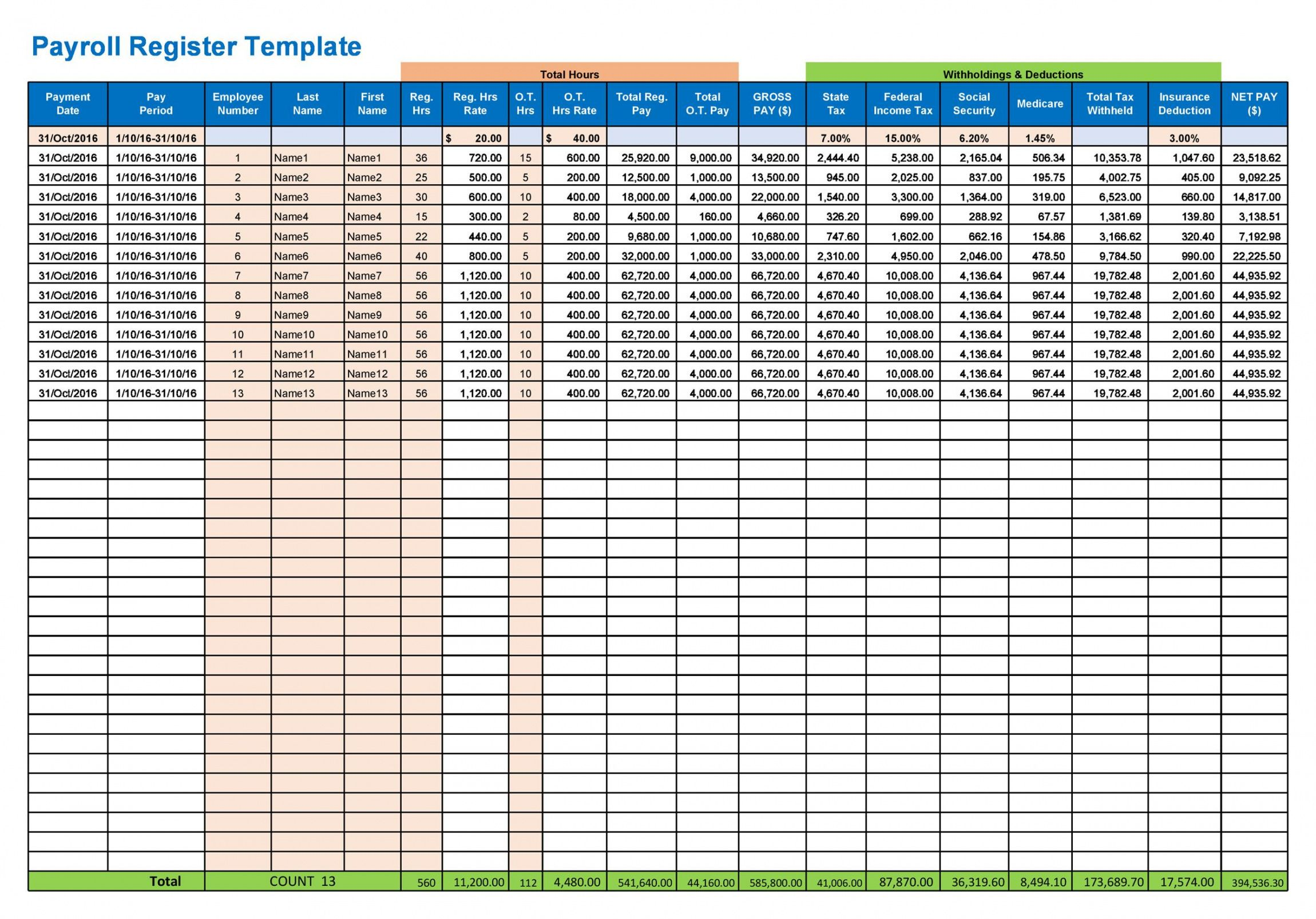 40 free payroll templates & calculators  templatelab employee payroll register template excel