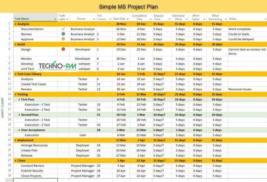 editable top project plan templates download 7 samples  project master project plan template example