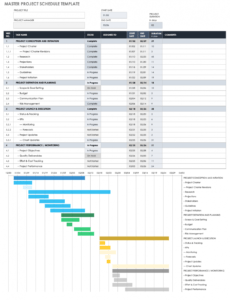 free free project schedule templates  smartsheet master project plan template