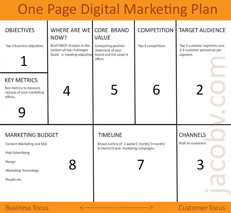 marketing business plan template word digital pdf free sales marketing agency business plan template doc