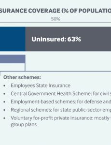 printable how does universal health coverage work?  commonwealth fund restricted health care plan template example