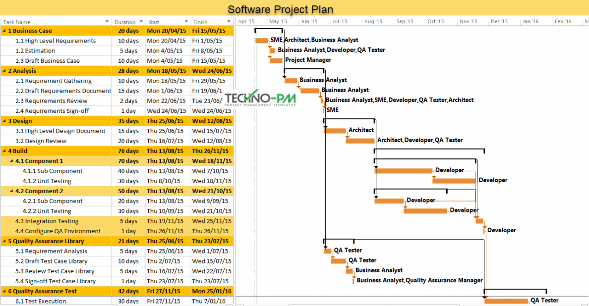 top project plan templates download 7 samples  project master project plan template word