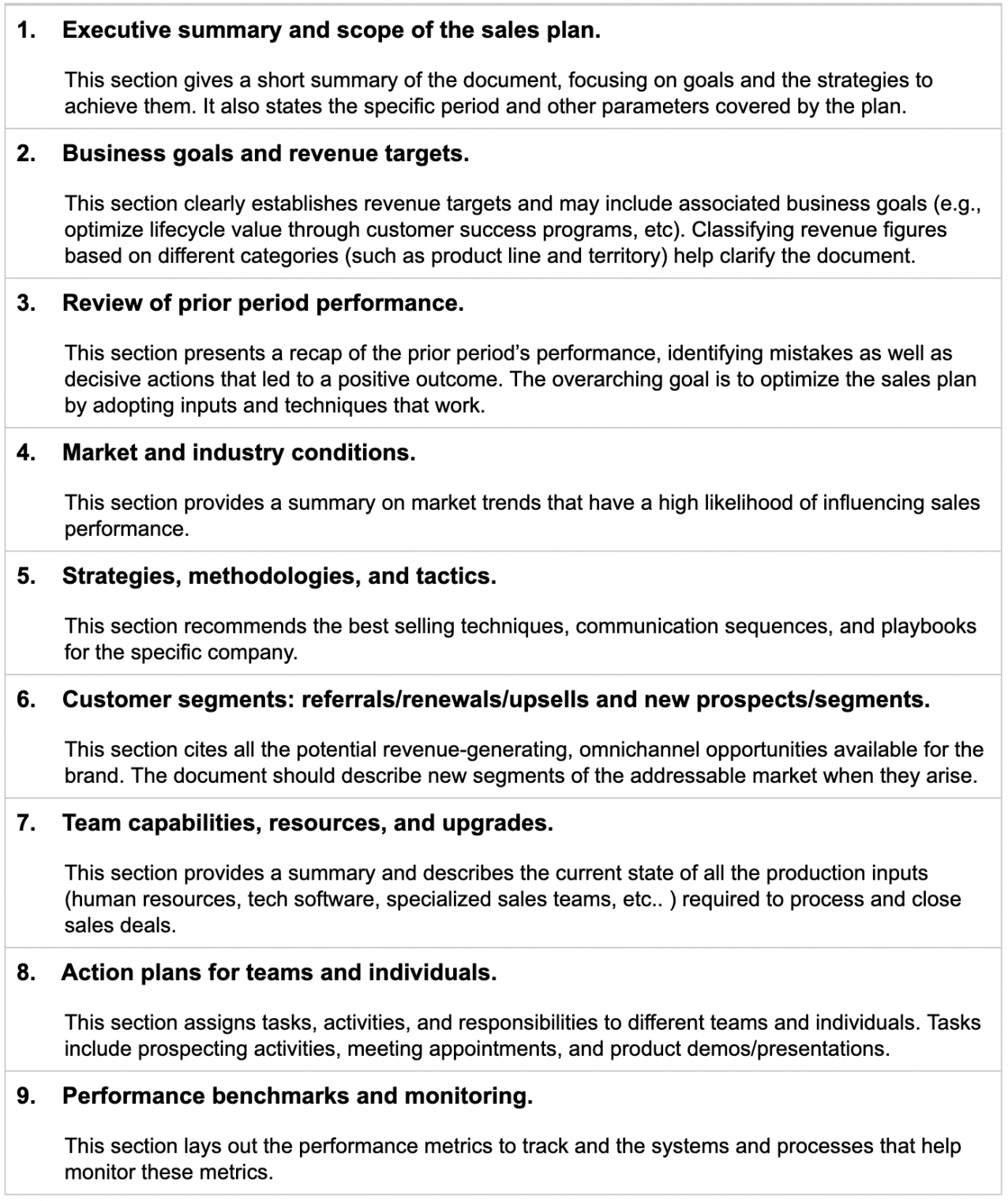 editable create a sales plan that actually works tips  template effective sales plan template
