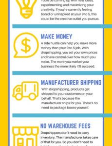 editable how to start a dropshipping business in 2020  oberlo drop shipping business plan template excel