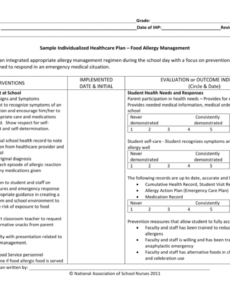 food allergy ihp template  national association of school self management care plan template example