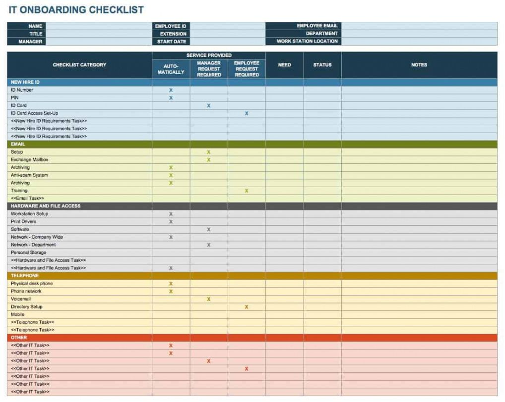 free free onboarding checklists and templates  smartsheet onboarding plan template for new employees doc