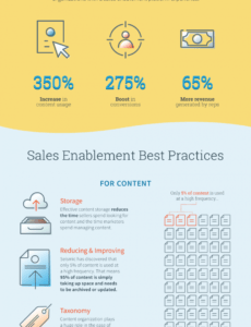 free sales enablement plan  a cheat sheet for success sales enablement plan template example