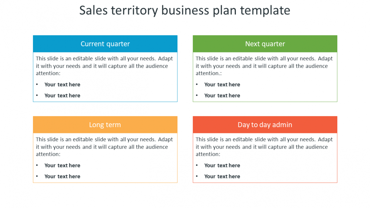 free sales territory business plan template powerpoint sales territory business plan template
