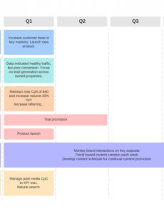how to create a marketing plan template you'll actually use marketing plan template for new product excel