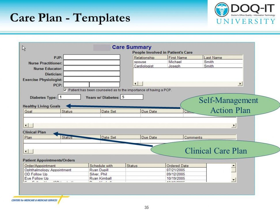 printable care management and clinical decision support the self management care plan template example