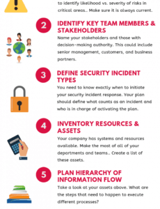 editable cybersecurity incident response plan {csirp checklist 2020} cyber security incident response plan template doc