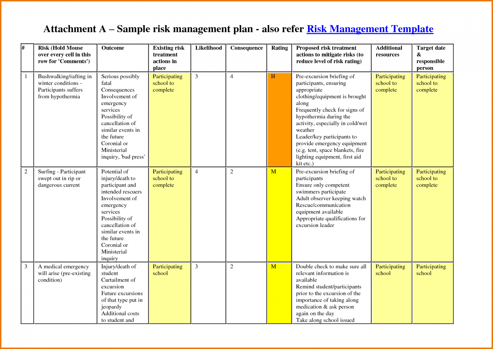 editable it management it management plan it asset management plan template doc