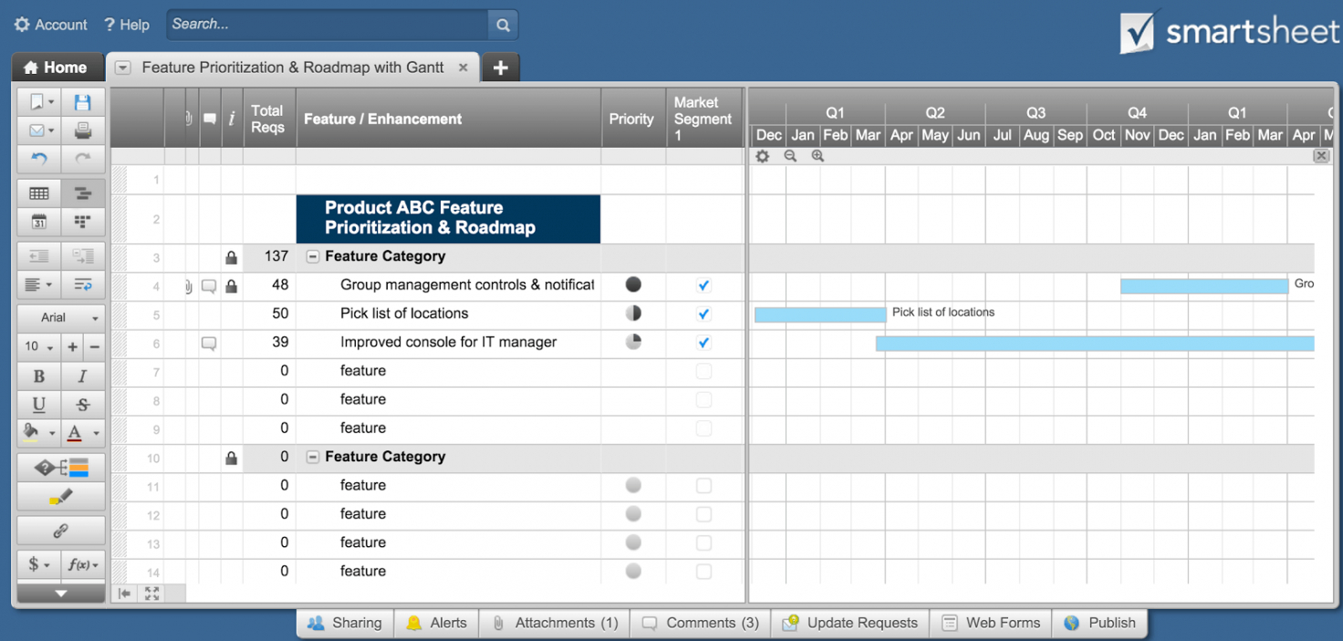 free free product management templates smartsheet product management plan template example