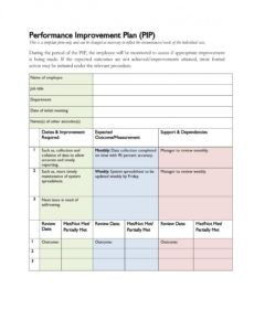 printable 40 performance improvement plan templates & examples business improvement plan template example