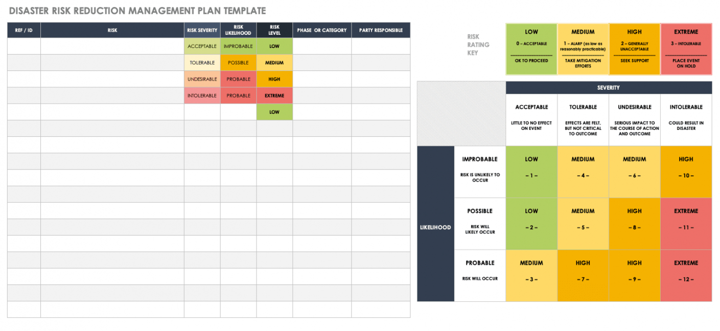 printable free disaster recovery plan templates  smartsheet website disaster recovery plan template