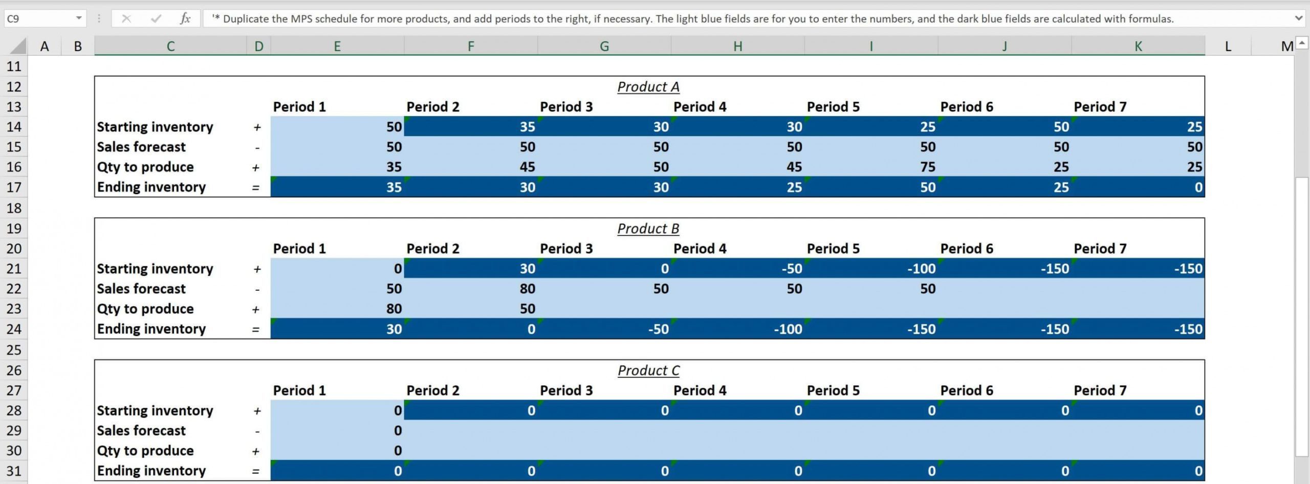 sample free master production schedule mps  mrpeasy production planning schedule template example