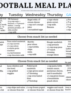 editable free meal plan for high school football athletes  fueling teens high school football practice schedule template pdf