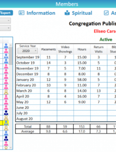 sample jw scheduler  jw secretary program  helping congregation circuit overseer visit schedule template