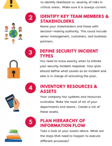 editable cybersecurity incident response plan {csirp checklist 2020} security incident response plan template excel