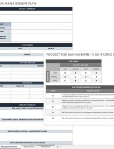 editable free project management plan templates  smartsheet program management plan template doc