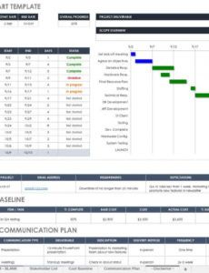 free free training plan templates for business use  smartsheet software training plan template