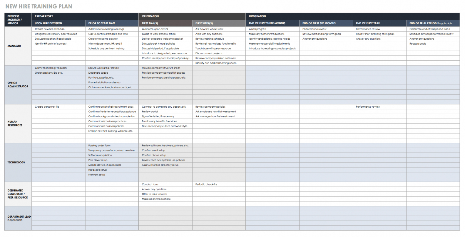 free free training plan templates for business use  smartsheet software training plan template excel