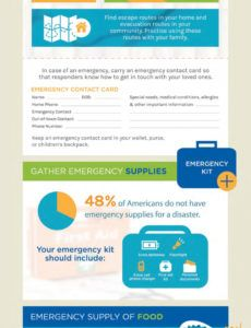 free infographic prepare for everywhere  family preparedness  cdc family emergency plan template example