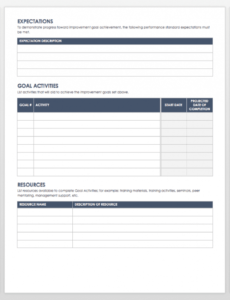 free performance improvement plan templates  smartsheet performance improvement plan template for healthcare example