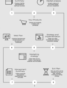 how to write an ecommerce business plan for your startup ecommerce business plan template excel
