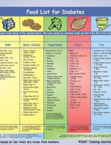 is brown rice good for diabetes type 2?  born to workout diabetic meal plan template excel
