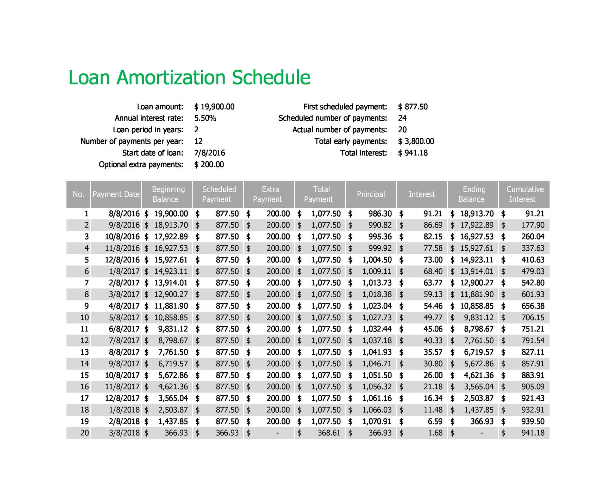 printable 28 tables to calculate loan amortization schedule excel personal loan payment schedule template example