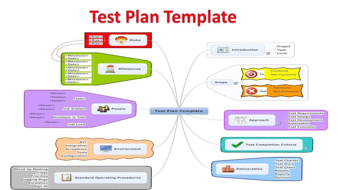printable software test plan templates  software testing software testing plan template excel