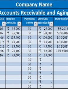 sample download accounts receivable with aging excel template schedule of accounts receivable template pdf