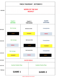 sample your youth football practice plan part two  firstdown football camp schedule template sample