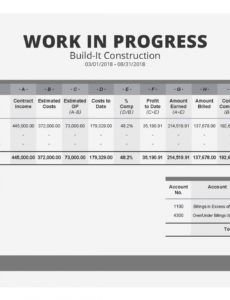 spreadsheet wip report late excel andaluzseattle example work in progress schedule template word