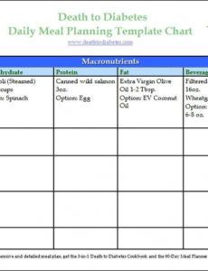 type 2 diabetes meal planning and blood sugar diet control diabetic meal plan template word