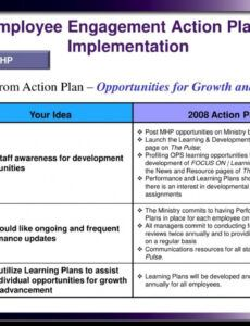 Best Employee Engagement Action Plan Template  Example