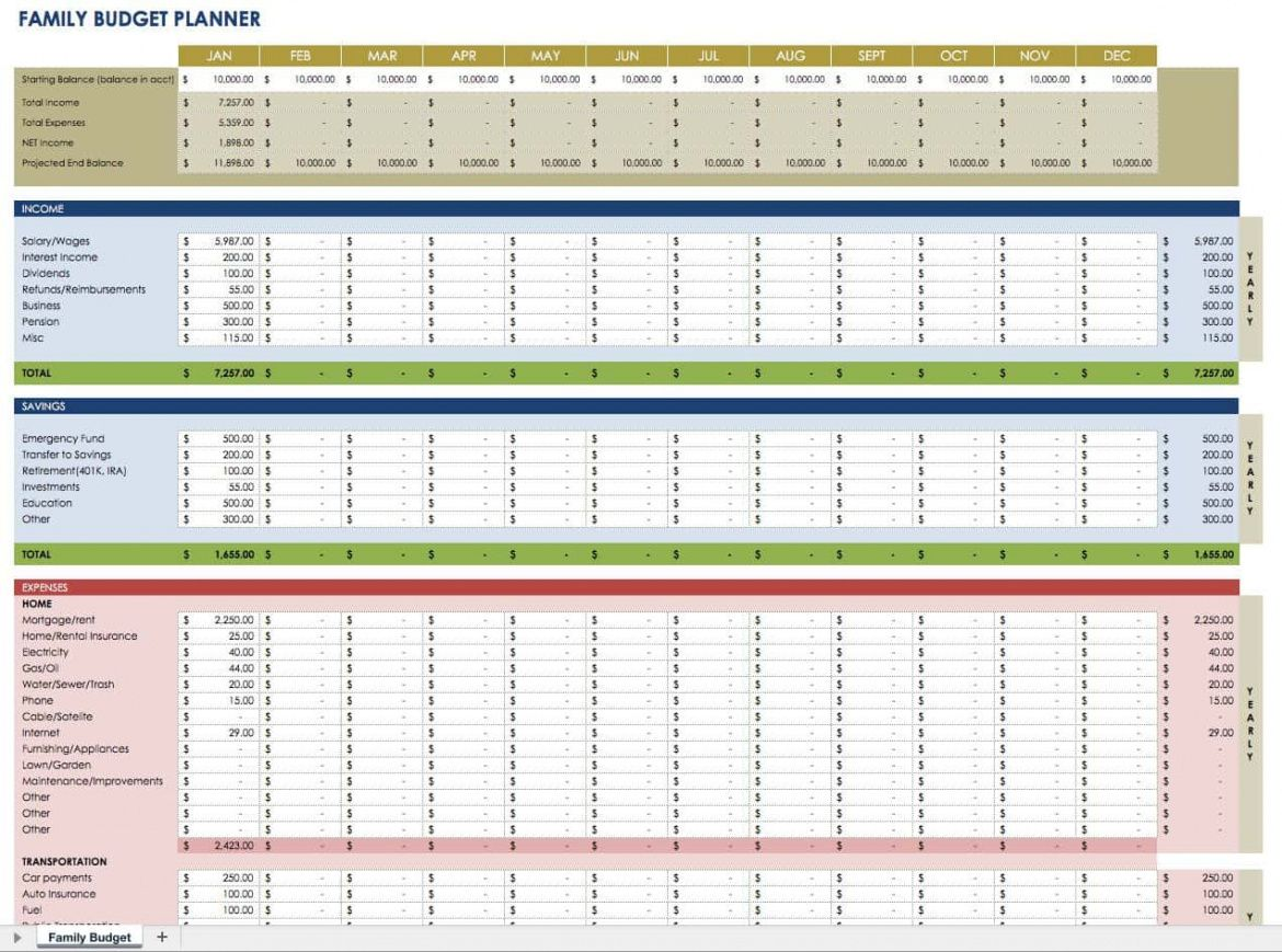 Editable Personal Financial Plan Template Pdf Example