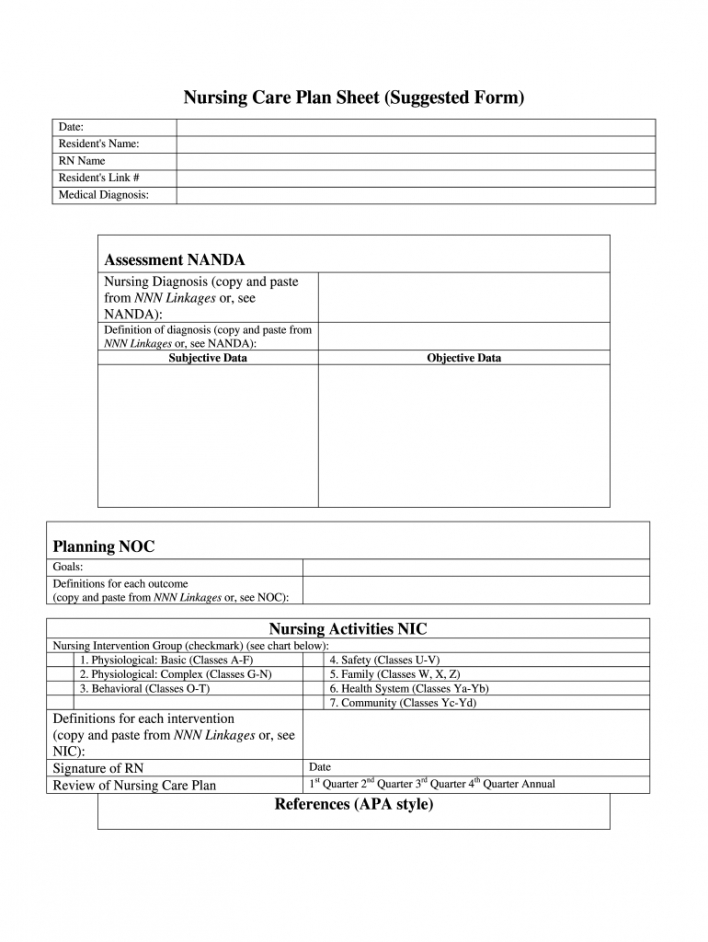 Free Nursing Care Plan Template Word Sample