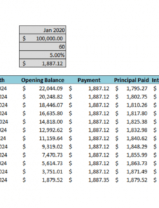 Professional Prepaid Amortization Schedule Template Excel Sample