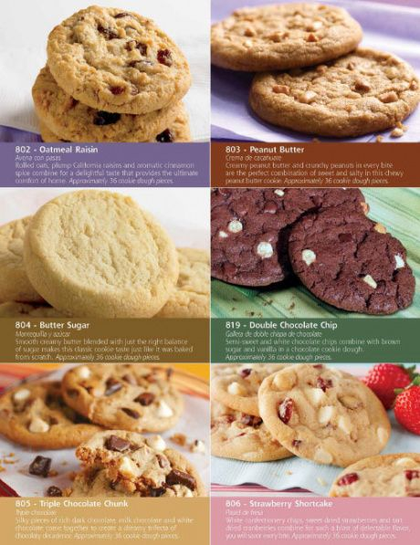 Best Cookie Dough Order Form Pdf Example