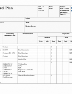 Best Project Quality Control Plan Template
