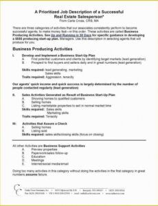 Best Real Estate Investment Business Plan Template Doc Example