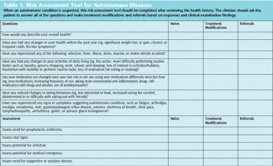 Editable Dental Office Cleaning Schedule Template  Example