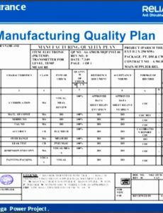 Free Project Quality Control Plan Template  Example